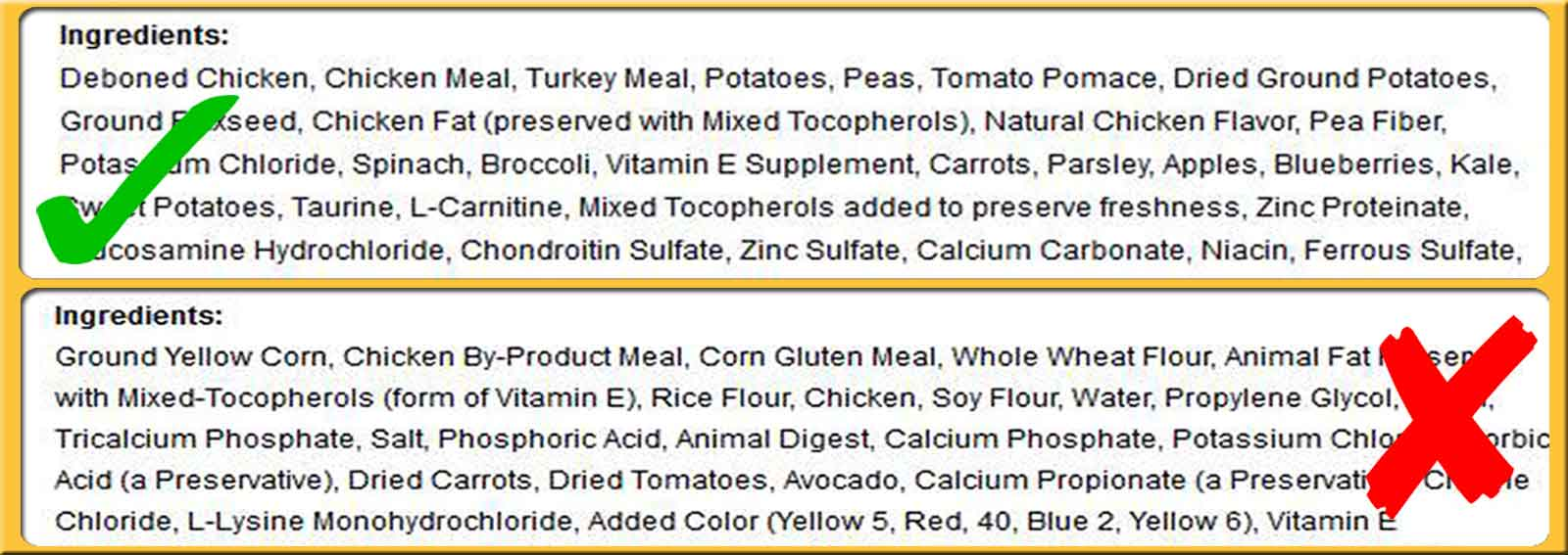 Compare Dog Food >> Understanding Dog Food Labels